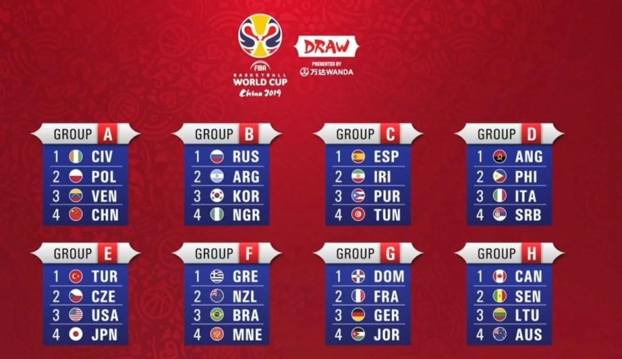 Argentina será cabeza de serie en el Grupo B.