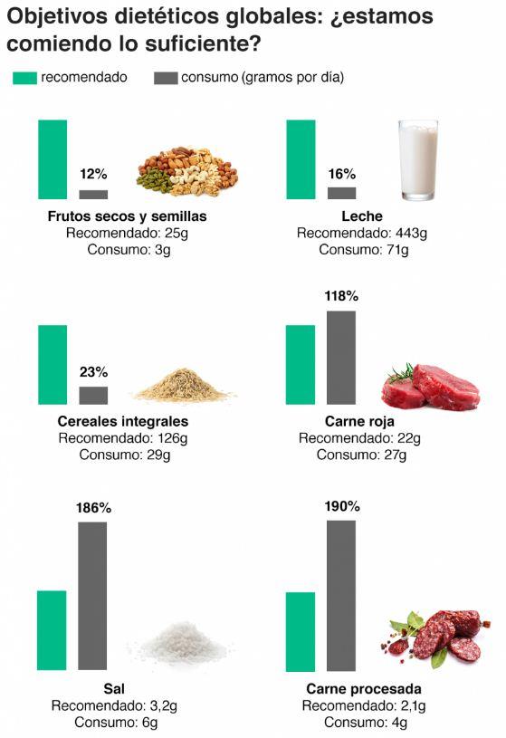 Rica dieta costa a domicilio