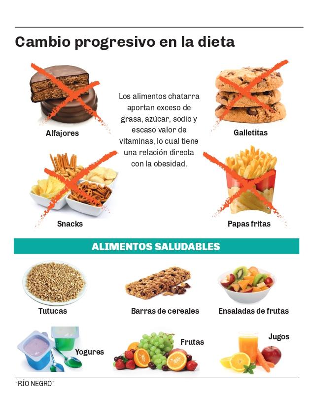 Alimentos para niños con sobrepeso