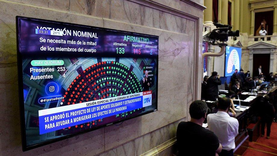 Diputados aprobó el impuesto a las grandes fortunas. Foto: @DiputadosAR