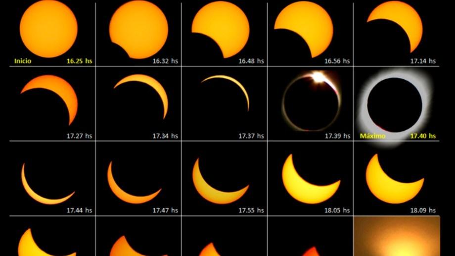 Una secuencia semejante a la de esta imagen de 2019 podrá apreciarse mañana, eventualmente, en la franja de totalidad del eclipse 2020. (Grupo Astronómico Osiris)